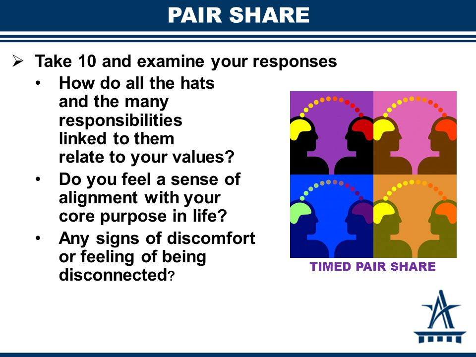 PAIR SHARE  Take 10 and examine your responses How do all the hats and the many responsibilities linked to them relate to your values.