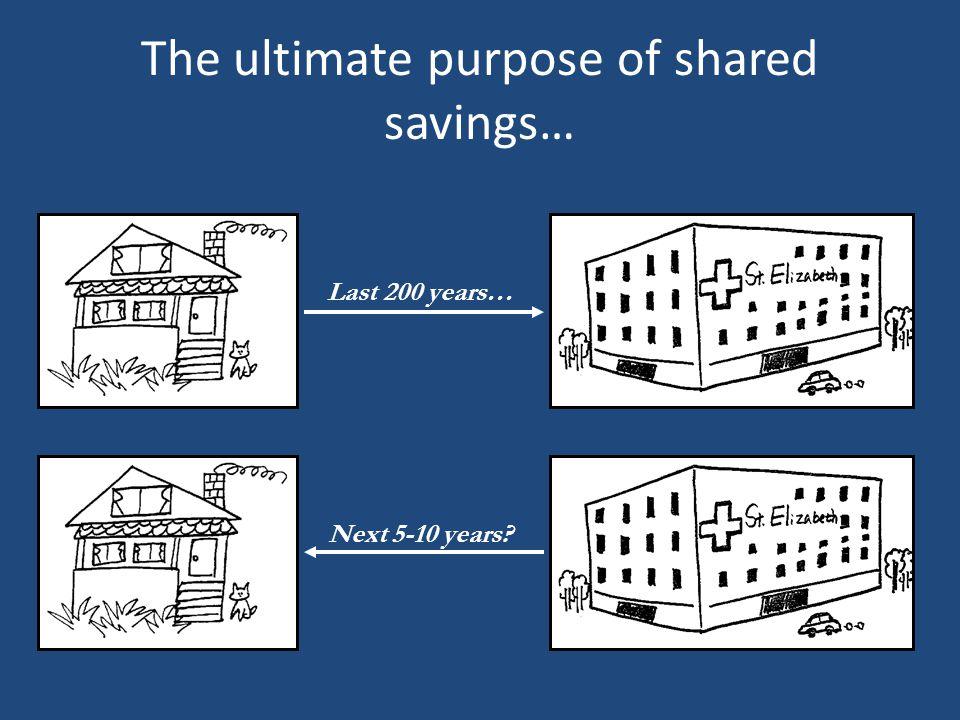 The ultimate purpose of shared savings… Last 200 years… Next 5-10 years
