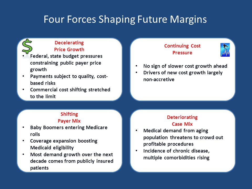 Four Forces Shaping Future Margins Decelerating Price Growth Federal, state budget pressures constraining public payer price growth Payments subject to quality, cost- based risks Commercial cost shifting stretched to the limit Continuing Cost Pressure No sign of slower cost growth ahead Drivers of new cost growth largely non-accretive Shifting Payer Mix Baby Boomers entering Medicare rolls Coverage expansion boosting Medicaid eligibility Most demand growth over the next decade comes from publicly insured patients Deteriorating Case Mix Medical demand from aging population threatens to crowd out profitable procedures Incidence of chronic disease, multiple comorbidities rising
