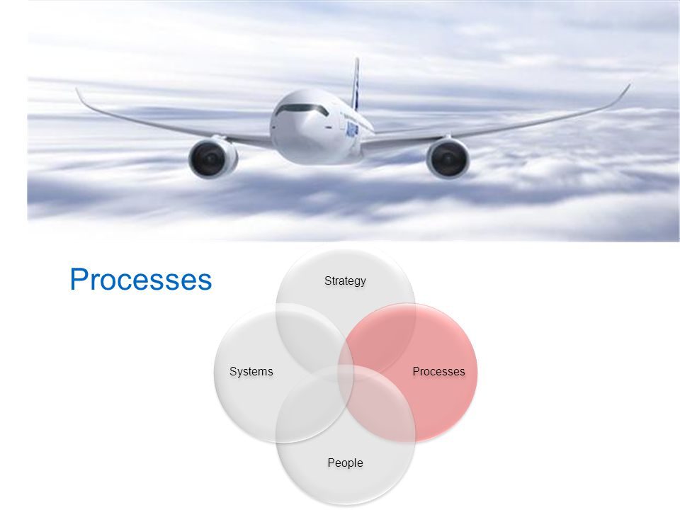 This is a photographic template – your photograph should fit precisely within this rectangle. Processes Strategy Processes People Systems