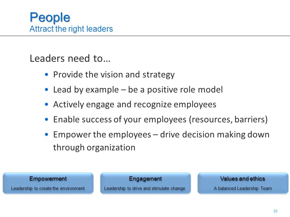 30 People People Attract the right leaders Leaders need to… Provide the vision and strategy Lead by example – be a positive role model Actively engage