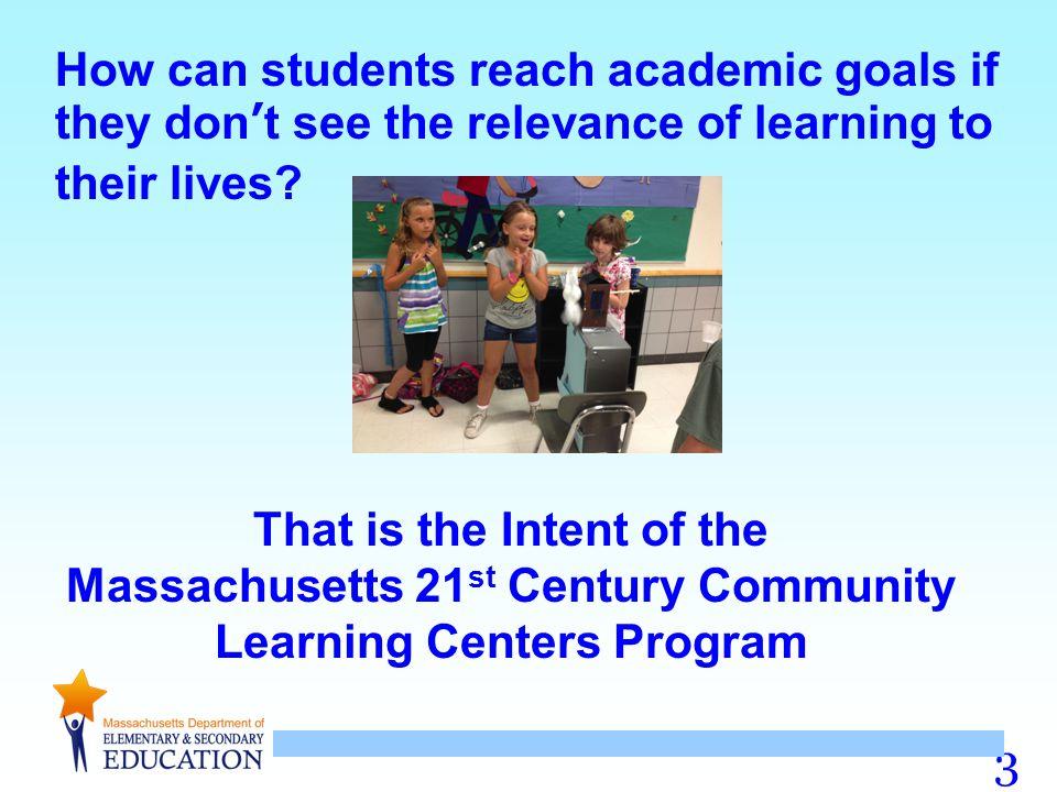 Afterschool Program Practices Tool