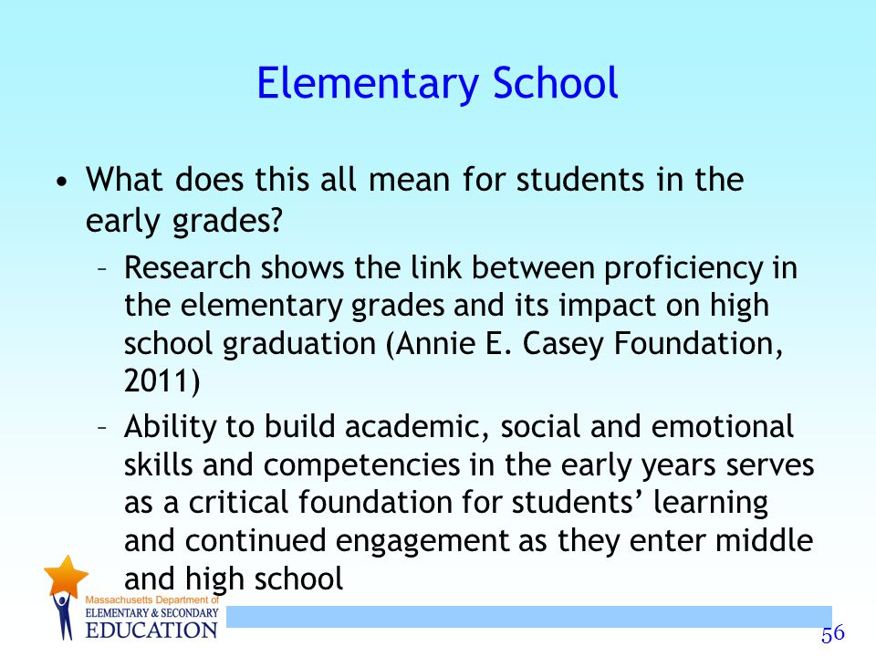 56 Elementary School What does this all mean for students in the early grades? –Research shows the link between proficiency in the elementary grades a