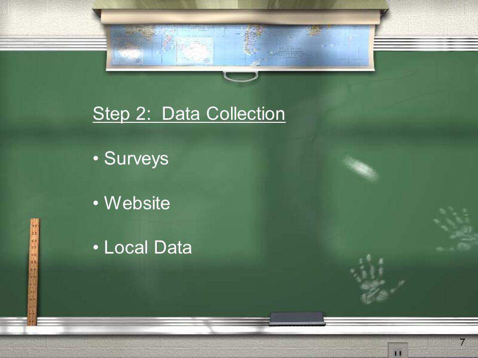 7 Step 2: Data Collection Surveys Website Local Data