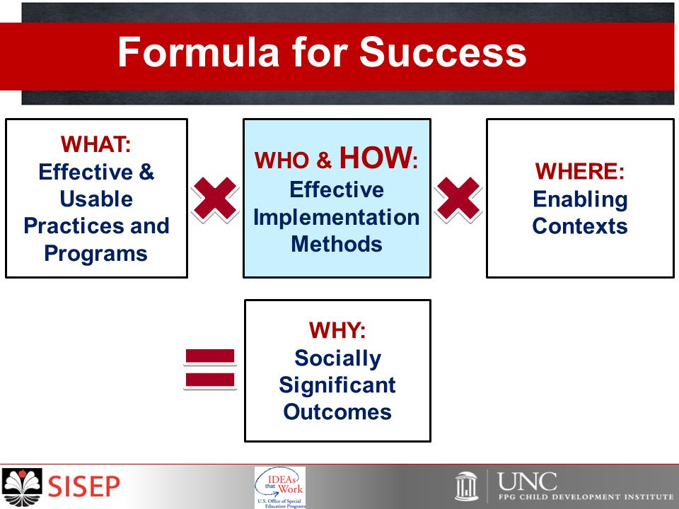 WHY: Socially Significant Outcomes WHAT: Effective & Usable Practices and Programs WHO & HOW : Effective Implementation Methods WHERE: Enabling Contexts Formula for Success