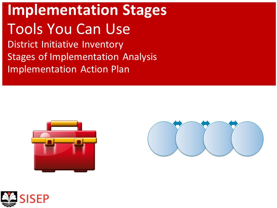 Implementation Stages Tools You Can Use District Initiative Inventory Stages of Implementation Analysis Implementation Action Plan