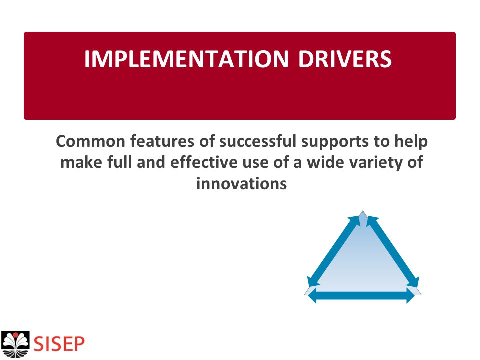 IMPLEMENTATION DRIVERS Common features of successful supports to help make full and effective use of a wide variety of innovations