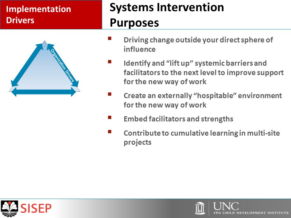 Systems Intervention Purposes  Driving change outside your direct sphere of influence  Identify and lift up systemic barriers and facilitators to the next level to improve support for the new way of work  Create an externally hospitable environment for the new way of work  Embed facilitators and strengths  Contribute to cumulative learning in multi-site projects Implementation Drivers Organization Drivers