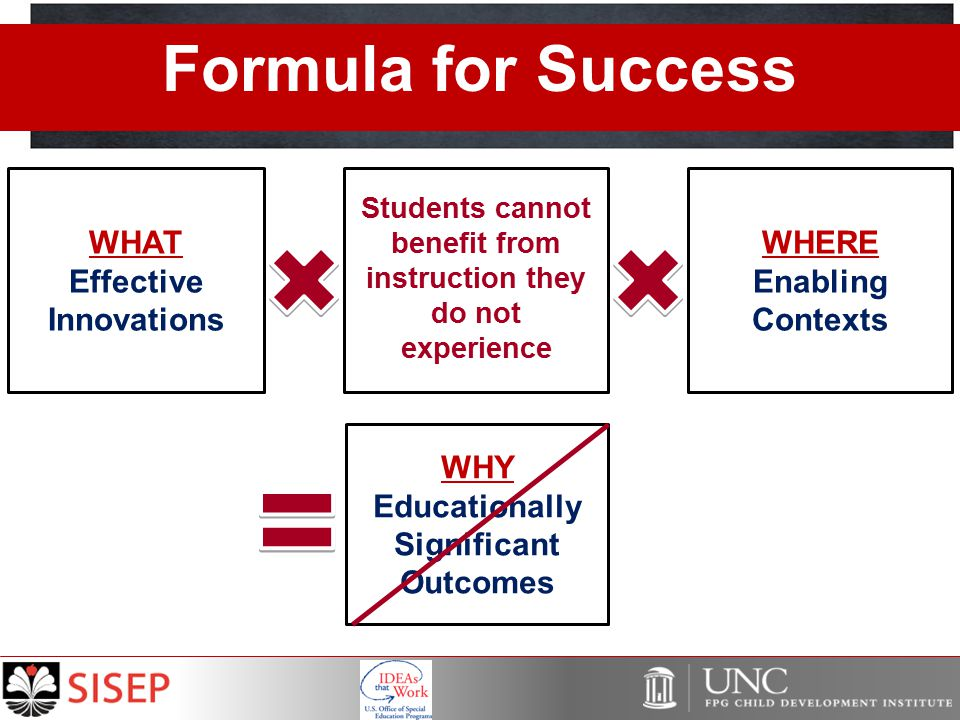 WHY Educationally Significant Outcomes WHAT Effective Innovations WHERE Enabling Contexts Formula for Success Students cannot benefit from instruction they do not experience