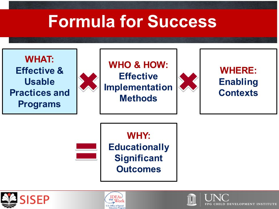 WHY: Educationally Significant Outcomes WHAT: Effective & Usable Practices and Programs WHO & HOW: Effective Implementation Methods WHERE: Enabling Contexts Formula for Success