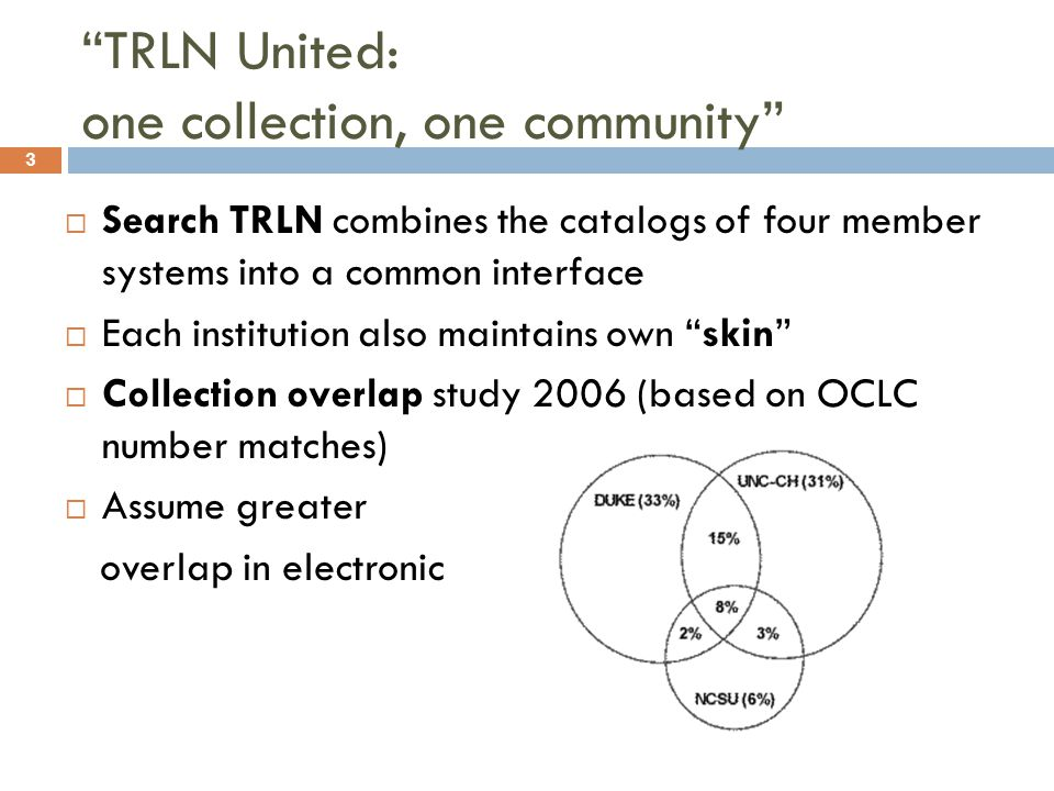 TRLN United: one collection, one community  Search TRLN combines the catalogs of four member systems into a common interface  Each institution also maintains own skin  Collection overlap study 2006 (based on OCLC number matches)  Assume greater overlap in electronic 3