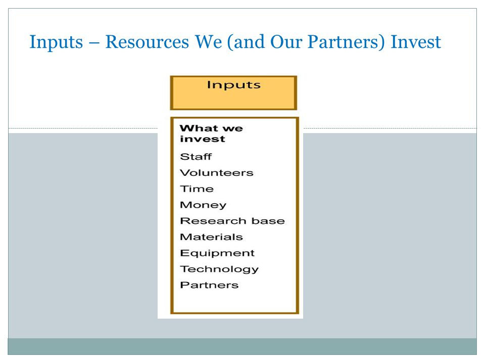 Inputs – Resources We (and Our Partners) Invest