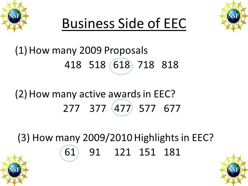 Business Side of EEC (1)How many 2009 Proposals 418 518 618 718 818 (2)How many active awards in EEC.
