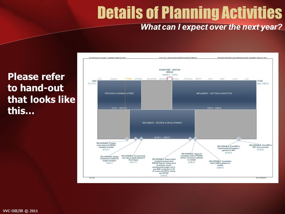 Details of Planning Activities What can I expect over the next year.