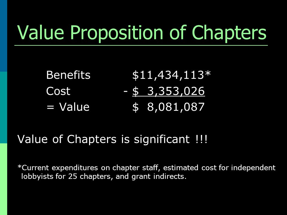 Value Proposition of Chapters Benefits$11,434,113* Cost -$ 3,353,026 = Value$ 8,081,087 Value of Chapters is significant !!! *Current expenditures on