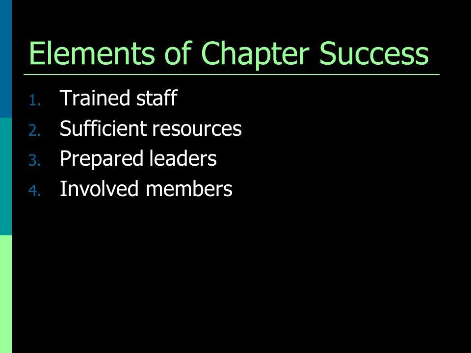1. Trained Staff