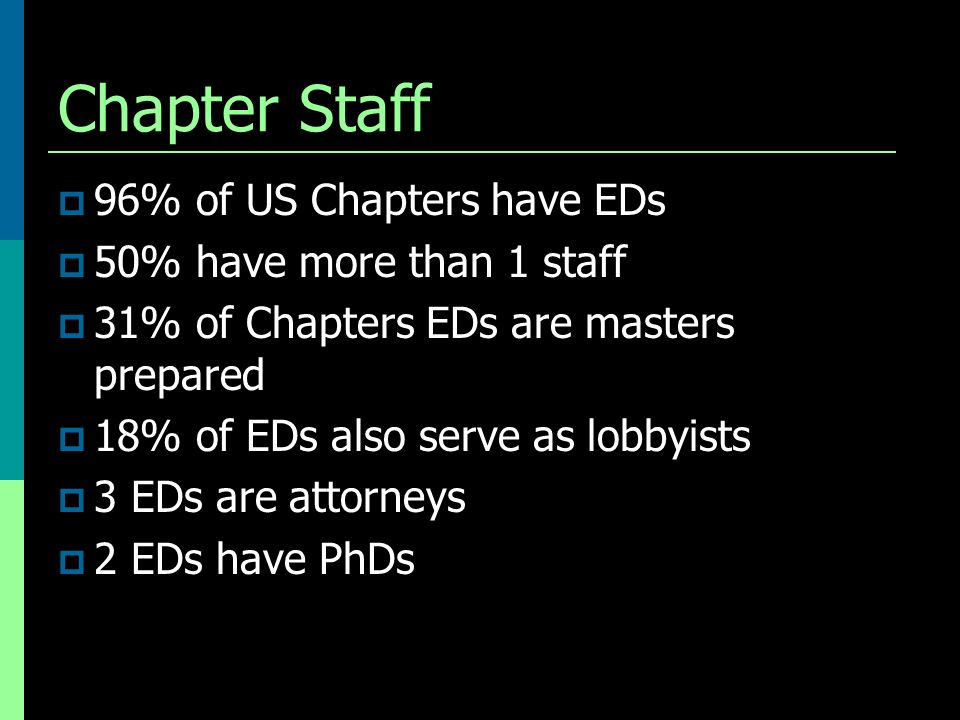 Chapter Staff  96% of US Chapters have EDs  50% have more than 1 staff  31% of Chapters EDs are masters prepared  18% of EDs also serve as lobbyis