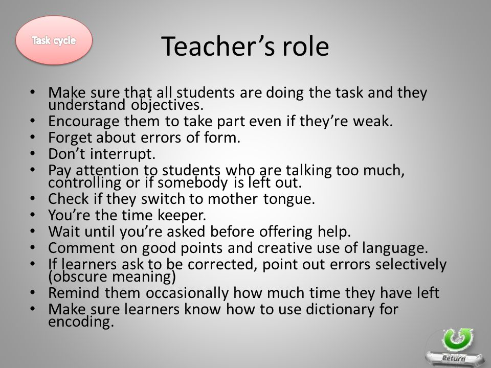 Teacher's role Make sure that all students are doing the task and they understand objectives. Encourage them to take part even if they're weak. Forget