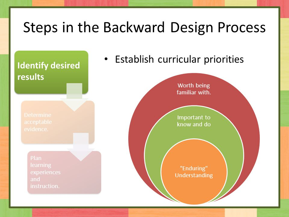 Steps in the Backward Design Process 4 Criteria/Filters 1.To what extent does the idea, topic, or process represent a big idea having enduring value beyond the classroom.
