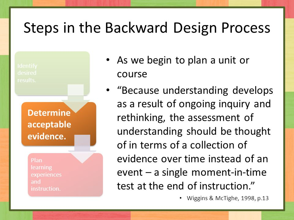 Steps in the Backward Design Process What evidence will show that the students understand.