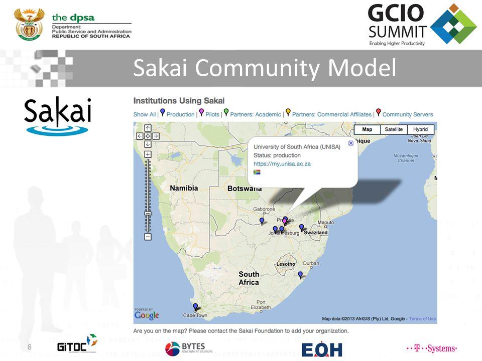 Sakai Community Model 8