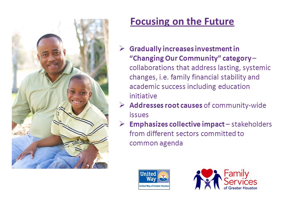  Gradually increases investment in Changing Our Community category – collaborations that address lasting, systemic changes, i.e.