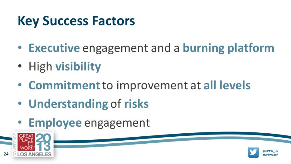 24 Key Success Factors Executive engagement and a burning platform High visibility Commitment to improvement at all levels Understanding of risks Empl