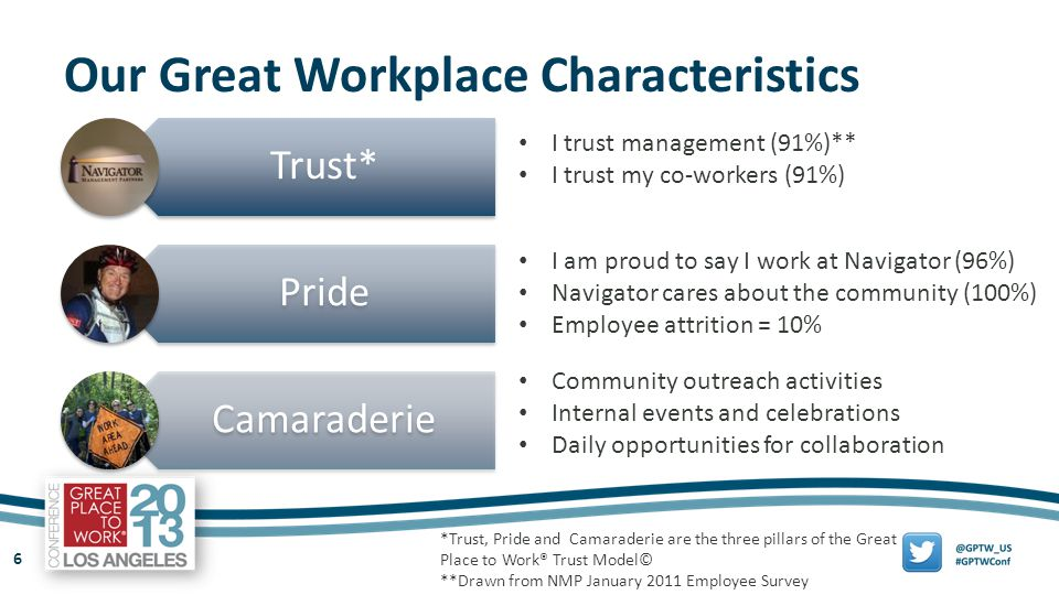6 Our Great Workplace Characteristics Trust* Pride Camaraderie I trust management (91%)** I trust my co-workers (91%) I am proud to say I work at Navi