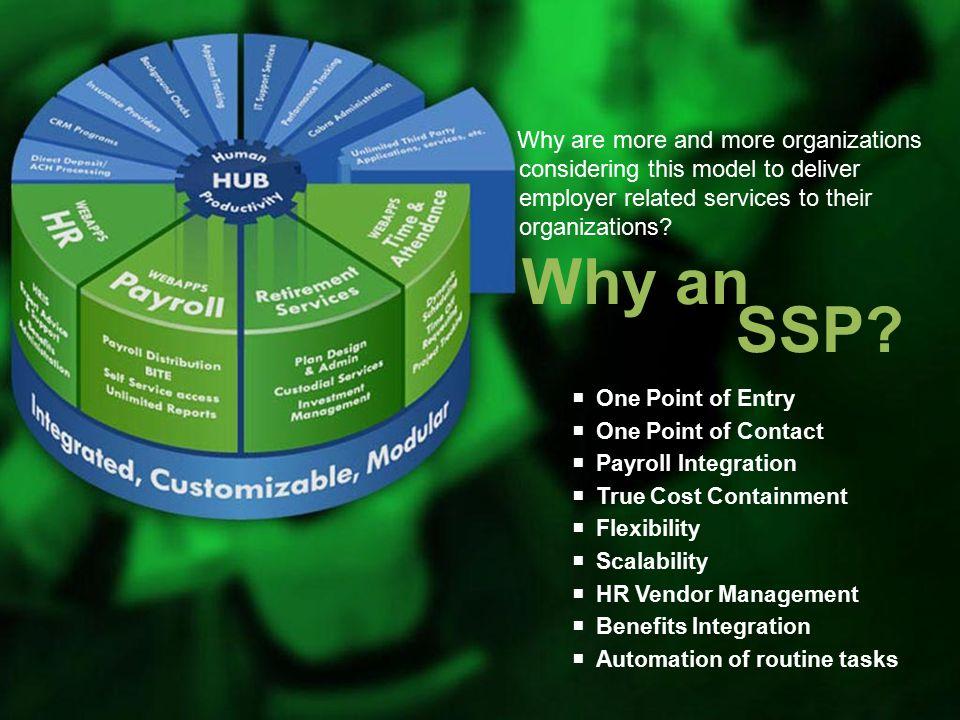 Why an SSP.