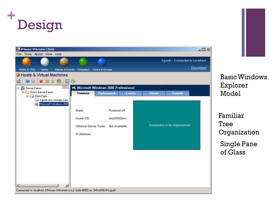 + Design Single Pane of Glass Basic Windows Explorer Model Familiar Tree Organization