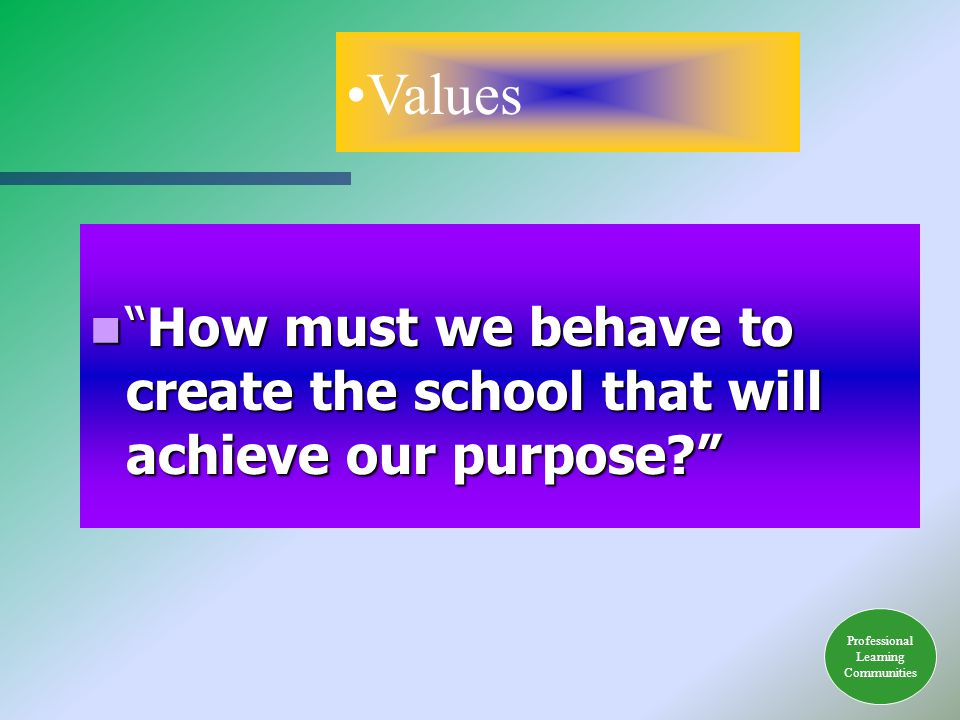 How must we behave to create the school that will achieve our purpose How must we behave to create the school that will achieve our purpose Values Professional Learning Communities