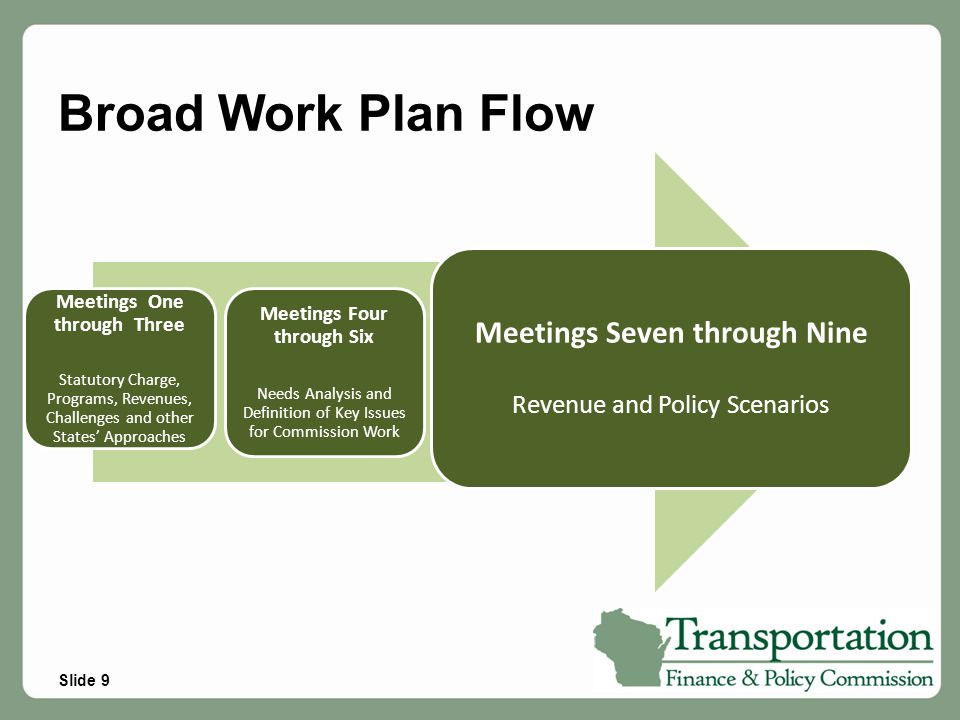 Slide 9 Broad Work Plan Flow Meetings One through Three Statutory Charge, Programs, Revenues, Challenges and other States' Approaches Meetings Four th