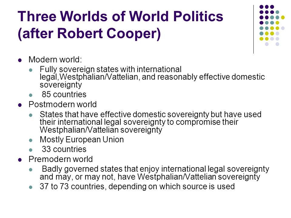 Three Worlds of World Politics (after Robert Cooper) Modern world: Fully sovereign states with international legal,Westphalian/Vattelian, and reasonab