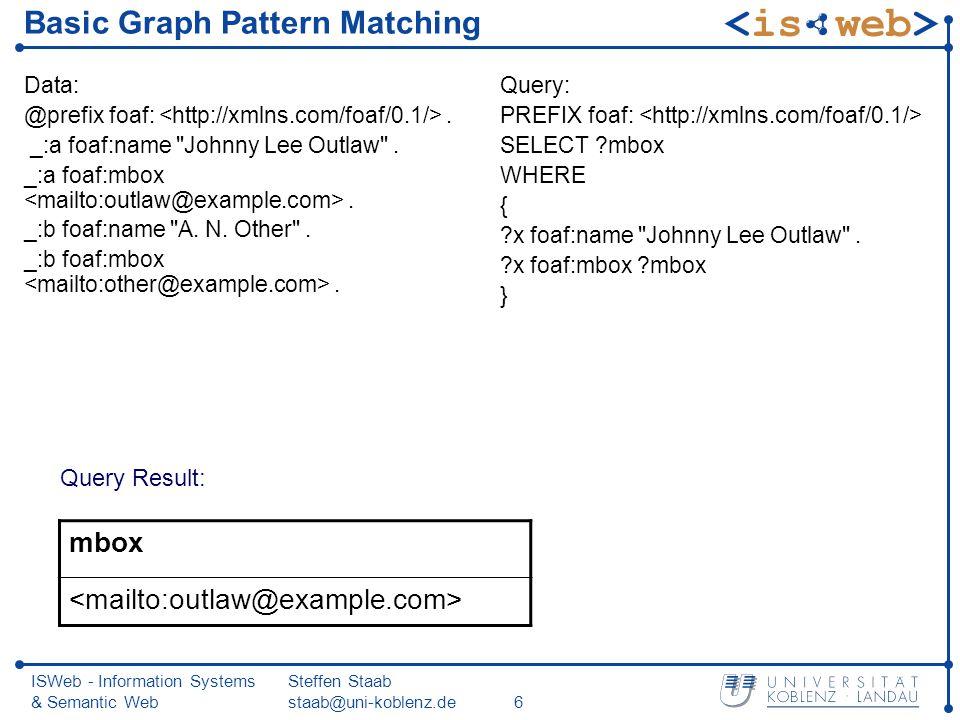 ISWeb - Information Systems & Semantic Web Steffen Staab staab@uni-koblenz.de6 Basic Graph Pattern Matching Data: @prefix foaf:.
