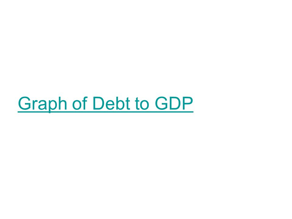 Graph of Debt to GDP