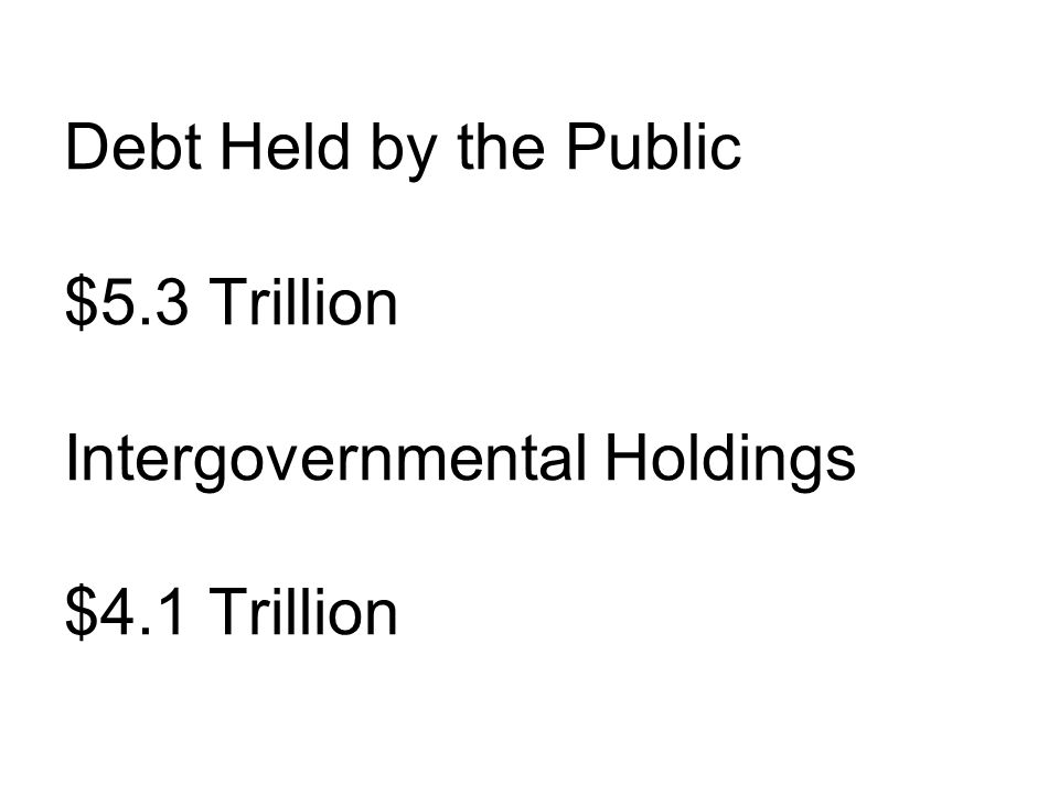 Debt Held by the Public $5.3 Trillion Intergovernmental Holdings $4.1 Trillion