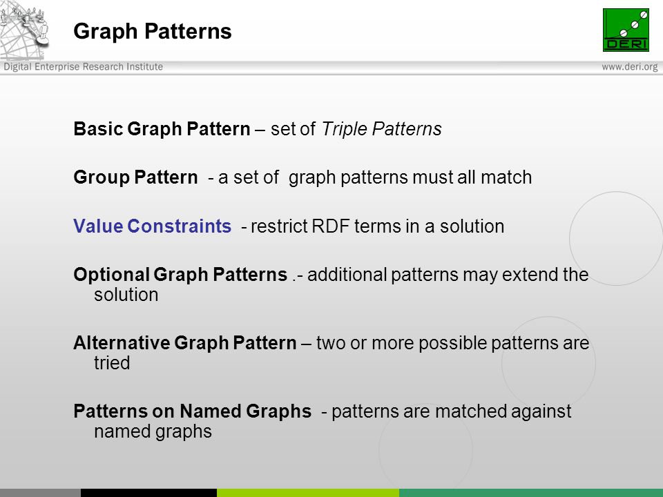 Graph Patterns Basic Graph Pattern – set of Triple Patterns Group Pattern - a set of graph patterns must all match Value Constraints - restrict RDF te
