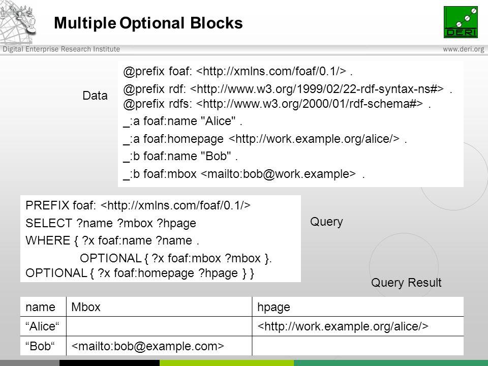 Multiple Optional Blocks PREFIX foaf: SELECT ?name ?mbox ?hpage WHERE { ?x foaf:name ?name.