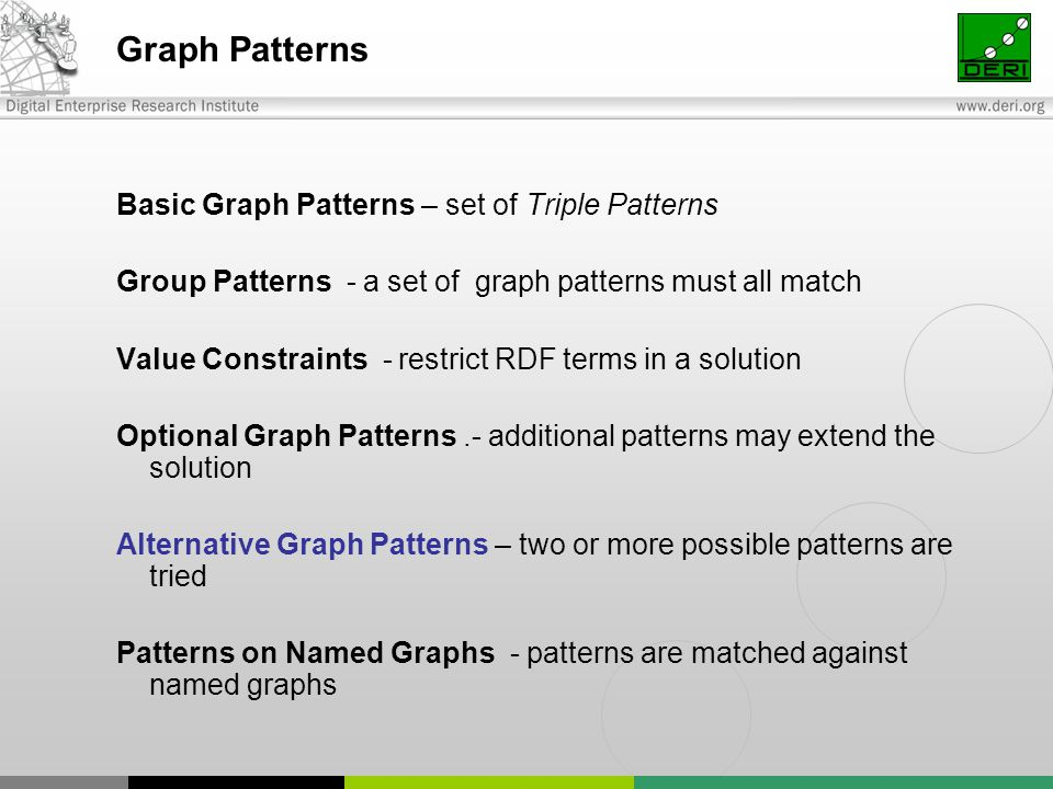 Graph Patterns Basic Graph Patterns – set of Triple Patterns Group Patterns - a set of graph patterns must all match Value Constraints - restrict RDF