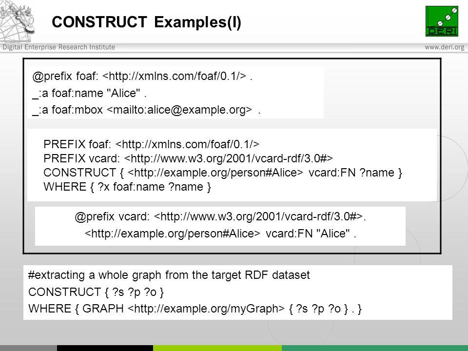 CONSTRUCT Examples(I) @prefix foaf:. _:a foaf:name Alice .