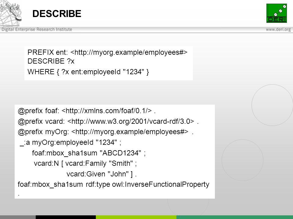 DESCRIBE PREFIX ent: DESCRIBE ?x WHERE { ?x ent:employeeId 1234 } @prefix foaf:.