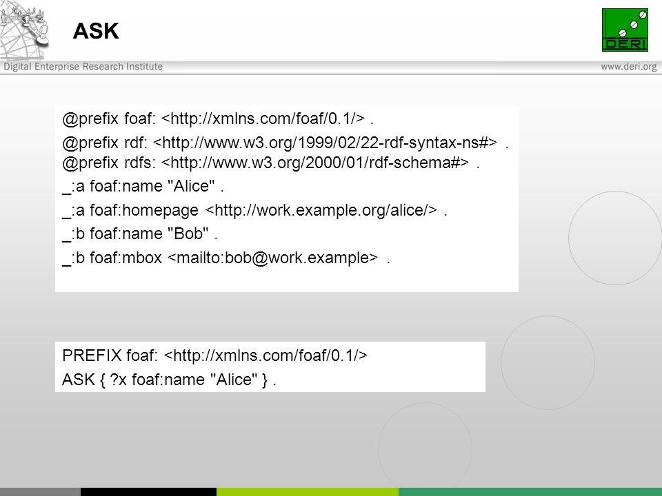 ASK @prefix foaf:. @prefix rdf:. @prefix rdfs:. _:a foaf:name Alice .