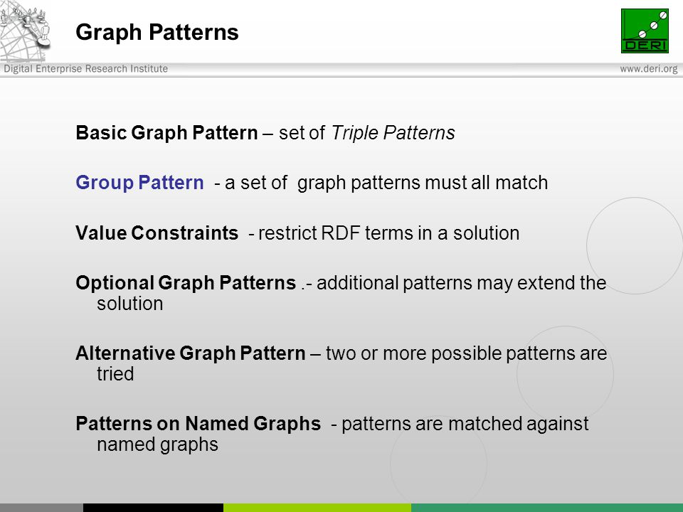 Graph Patterns Basic Graph Pattern – set of Triple Patterns Group Pattern - a set of graph patterns must all match Value Constraints - restrict RDF terms in a solution Optional Graph Patterns.- additional patterns may extend the solution Alternative Graph Pattern – two or more possible patterns are tried Patterns on Named Graphs - patterns are matched against named graphs