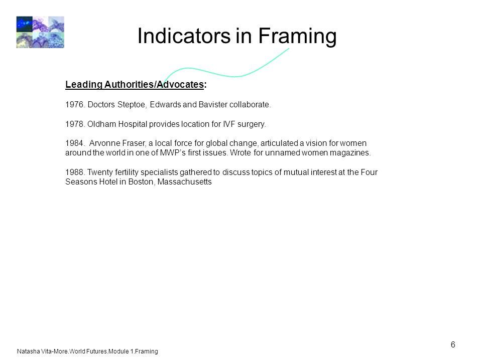 Indicators in Framing Leading Authorities/Advocates: 1976.