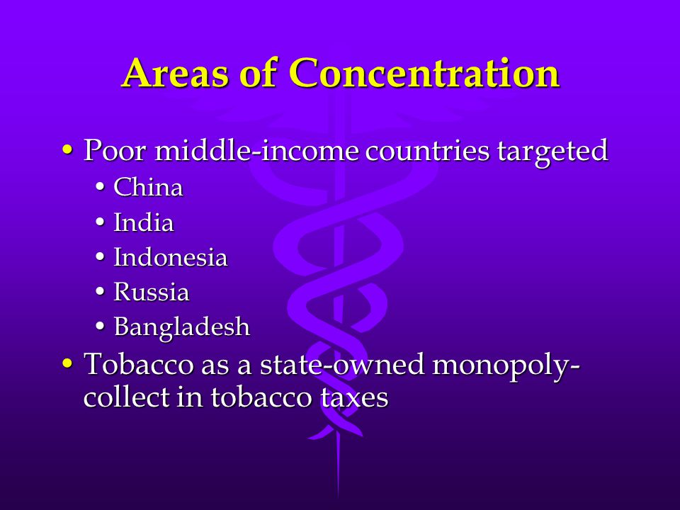 Areas of Concentration Poor middle-income countries targetedPoor middle-income countries targeted ChinaChina IndiaIndia IndonesiaIndonesia RussiaRussia BangladeshBangladesh Tobacco as a state-owned monopoly- collect in tobacco taxesTobacco as a state-owned monopoly- collect in tobacco taxes