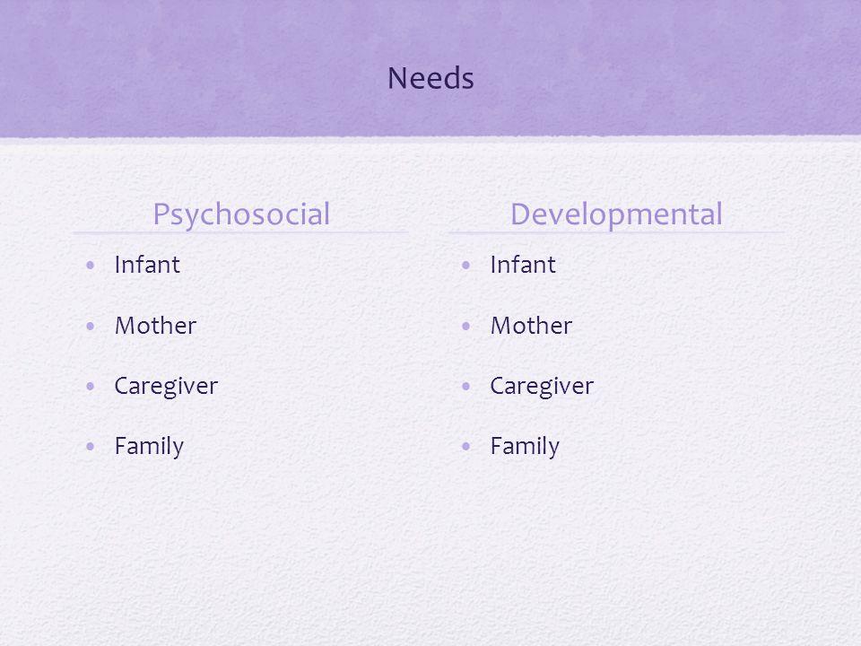 Needs Psychosocial Infant Mother Caregiver Family Developmental Infant Mother Caregiver Family