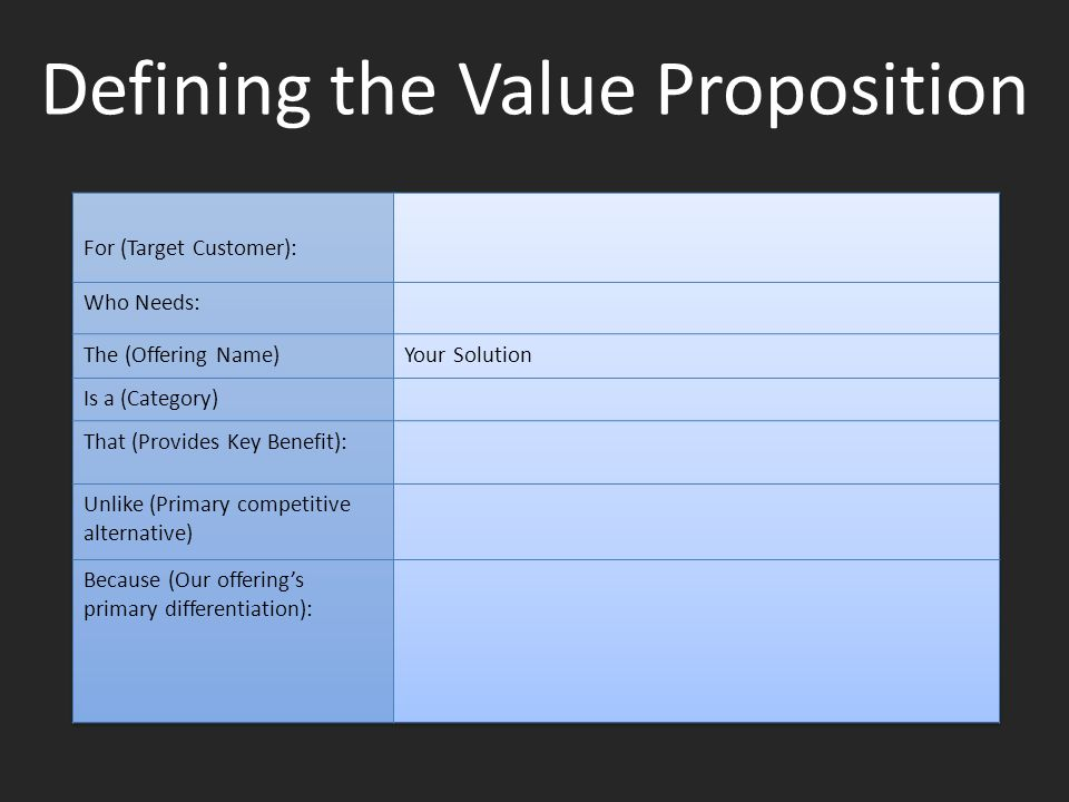 Defining the Value Proposition
