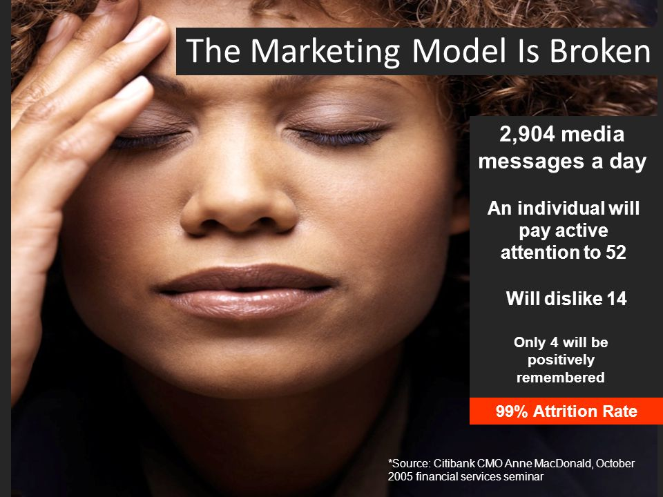 The Marketing Model Is Broken *Source: Citibank CMO Anne MacDonald, October 2005 financial services seminar 99% Attrition Rate 2,904 media messages a day An individual will pay active attention to 52 Will dislike 14 Only 4 will be positively remembered