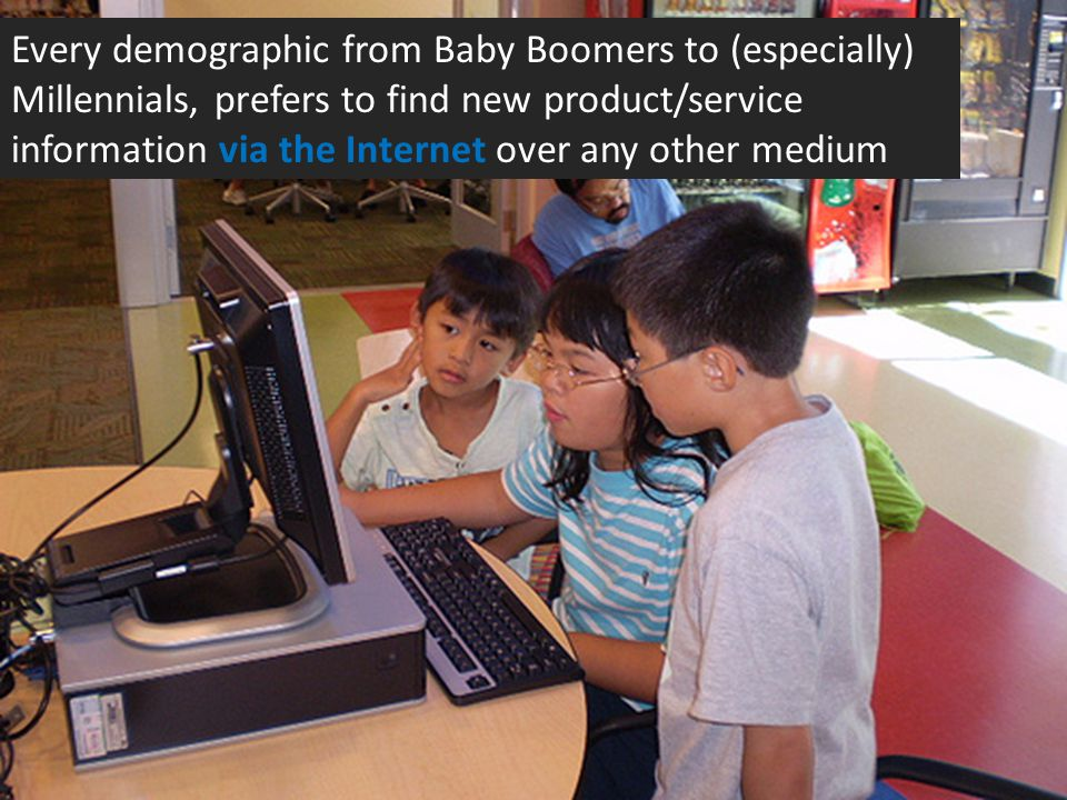 Every demographic from Baby Boomers to (especially) Millennials, prefers to find new product/service information via the Internet over any other mediu