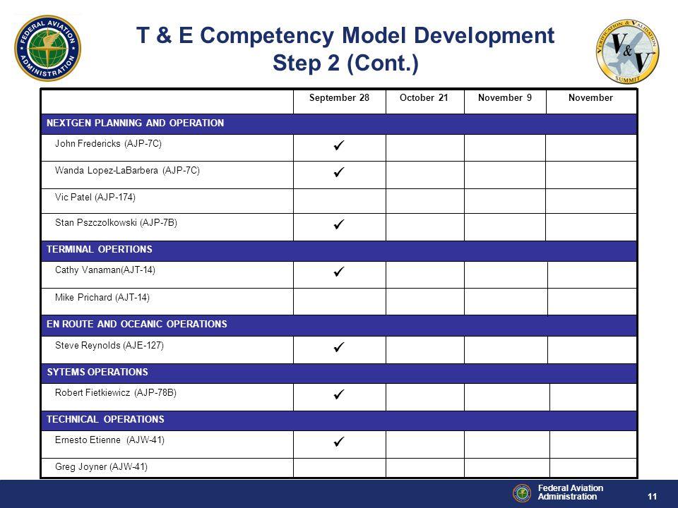 11 Federal Aviation Administration T & E Competency Model Development Step 2 (Cont.) Greg Joyner (AJW-41) Ernesto Etienne (AJW-41) TECHNICAL OPERATION